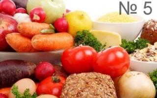 Рекомендуемое меню на неделю при панкреатите при диете 5п