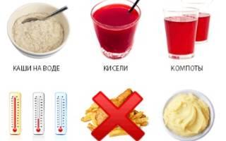 Сбалансированное диетическое питание при панкреатите поджелудочной железы