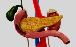 Как проявляются симптомы хронического панкреатита у женщин?