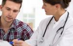 Основные симптомы и лечение гастрита с пониженной кислотностью