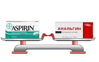 Можно ли принимать вместе Аспирин и Анальгин?