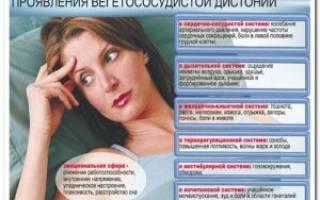 Причины появления головной боли, слабости, тошноты у взрослых людей
